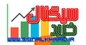 سیگنال خرید نماد بورس