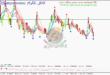 سیگنال حرید رایگان سهام کپرور